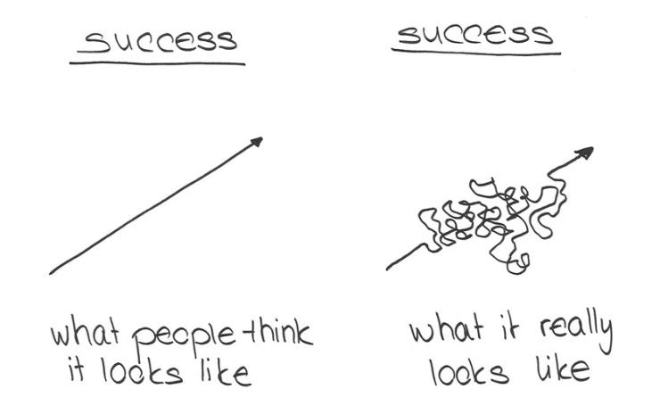 what-success-looks-like-670x474.jpg